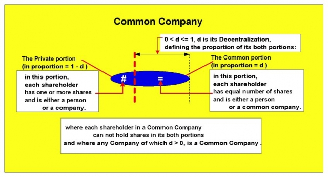 Common-company-definition.jpg