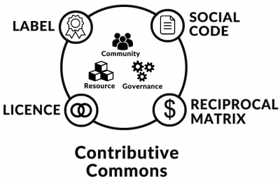 Contributive-commons-tools.png