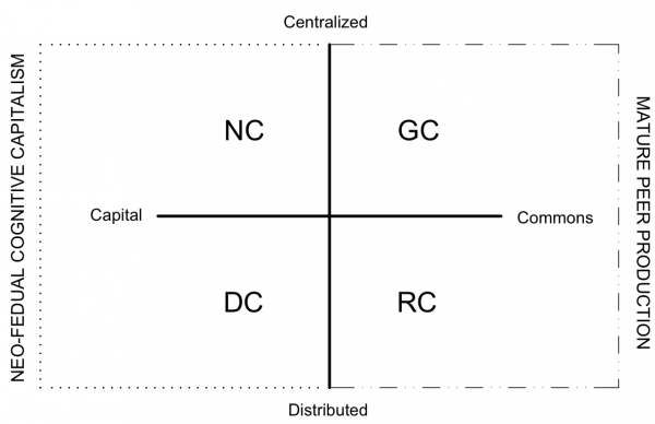 5. Quadrants.png