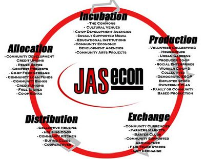 Jasecon cycle.jpg